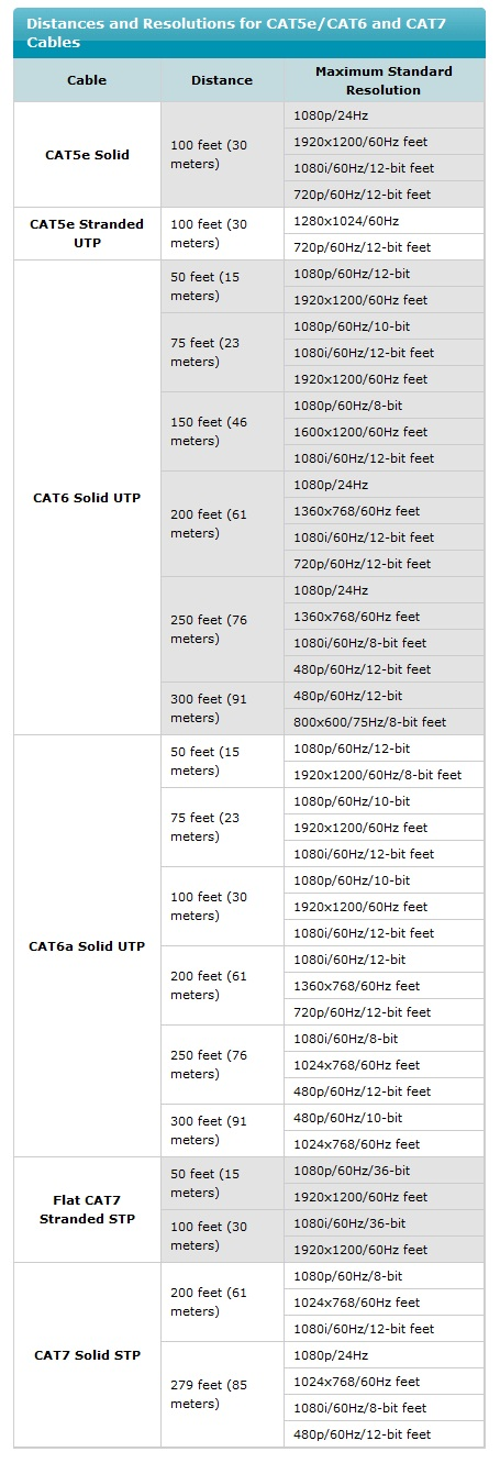 ST-C6DVI-300 chart.jpg